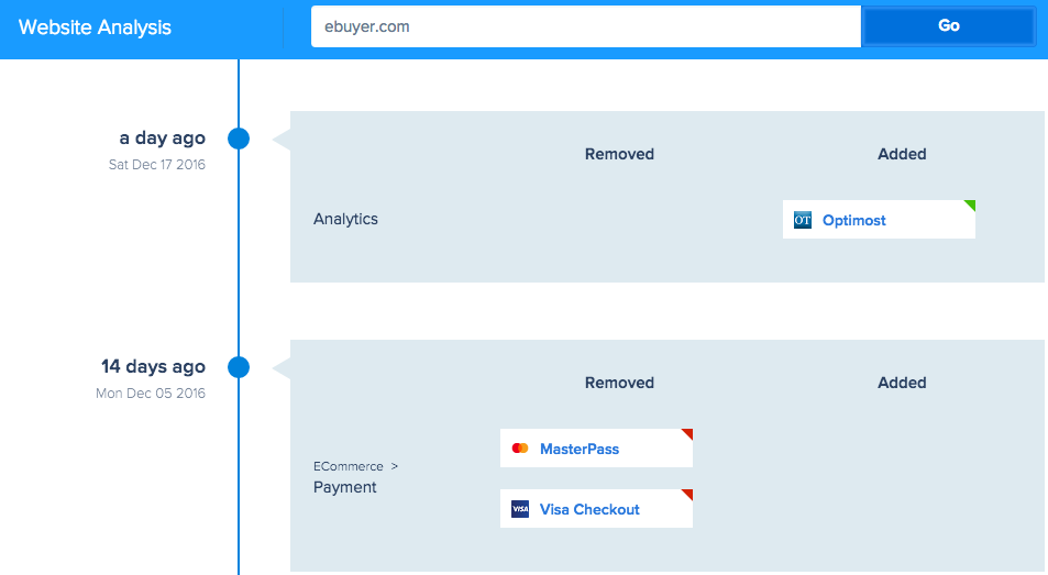 web technologies used in ebuyer.com